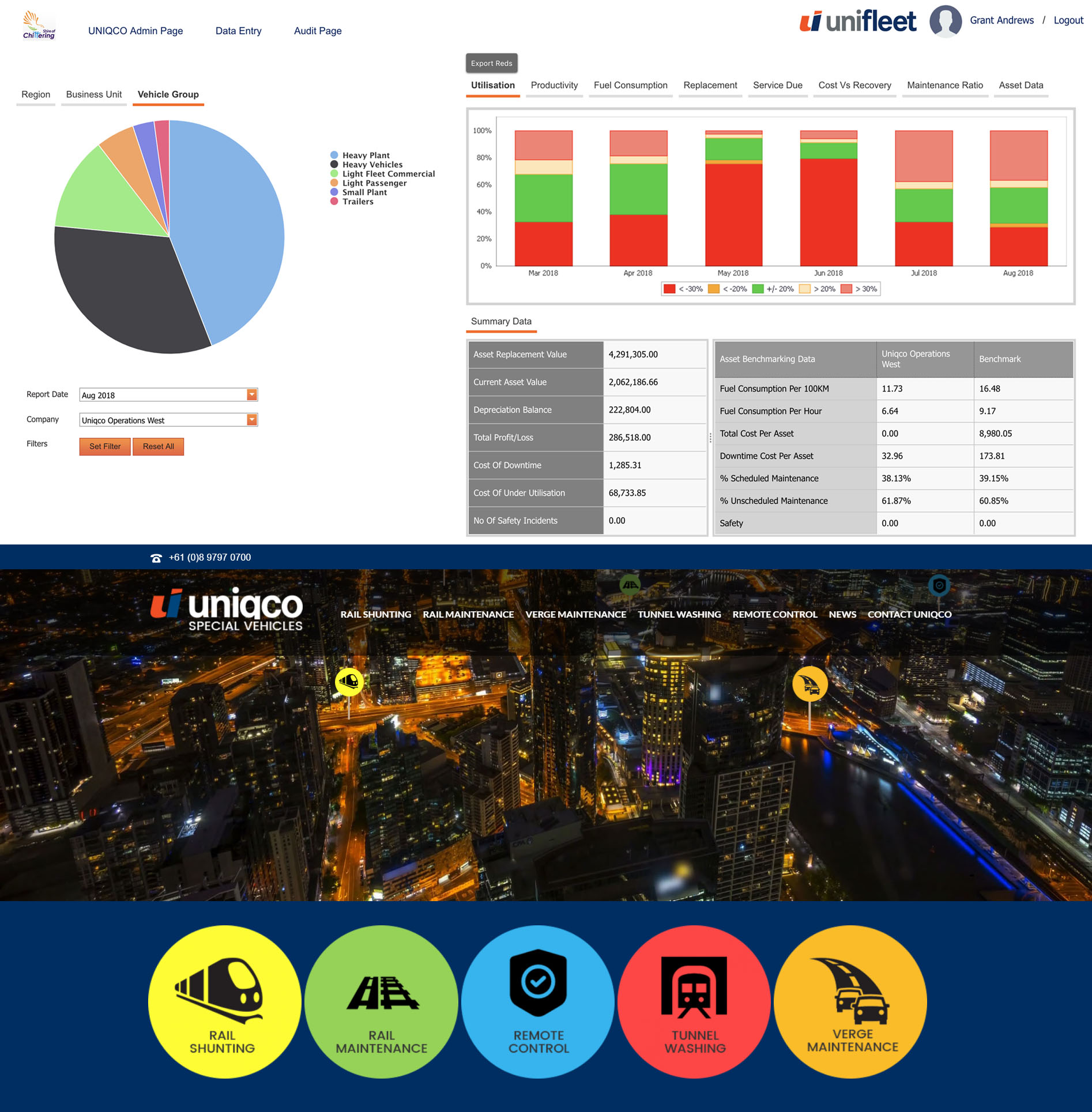 Software Uniqco plant and vehicle fleet management